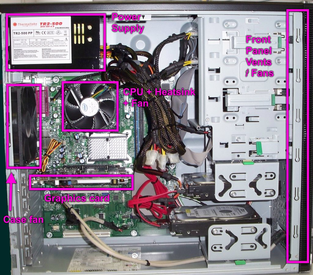 Cpu Parts Labeled Pics Photos Computer Diagram With The Following How To Clean Inside Of A Desktop Scotties 1024x901