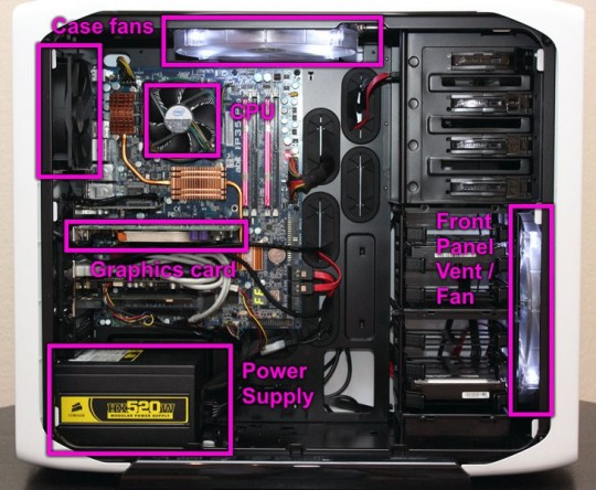 Inside a case with power supply on the bottom