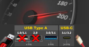 USB 3 Speed Explained